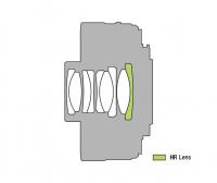 MC-20_Lens_Construction